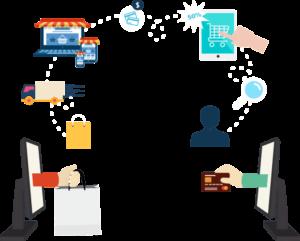 Integracja sklepu Internetowego